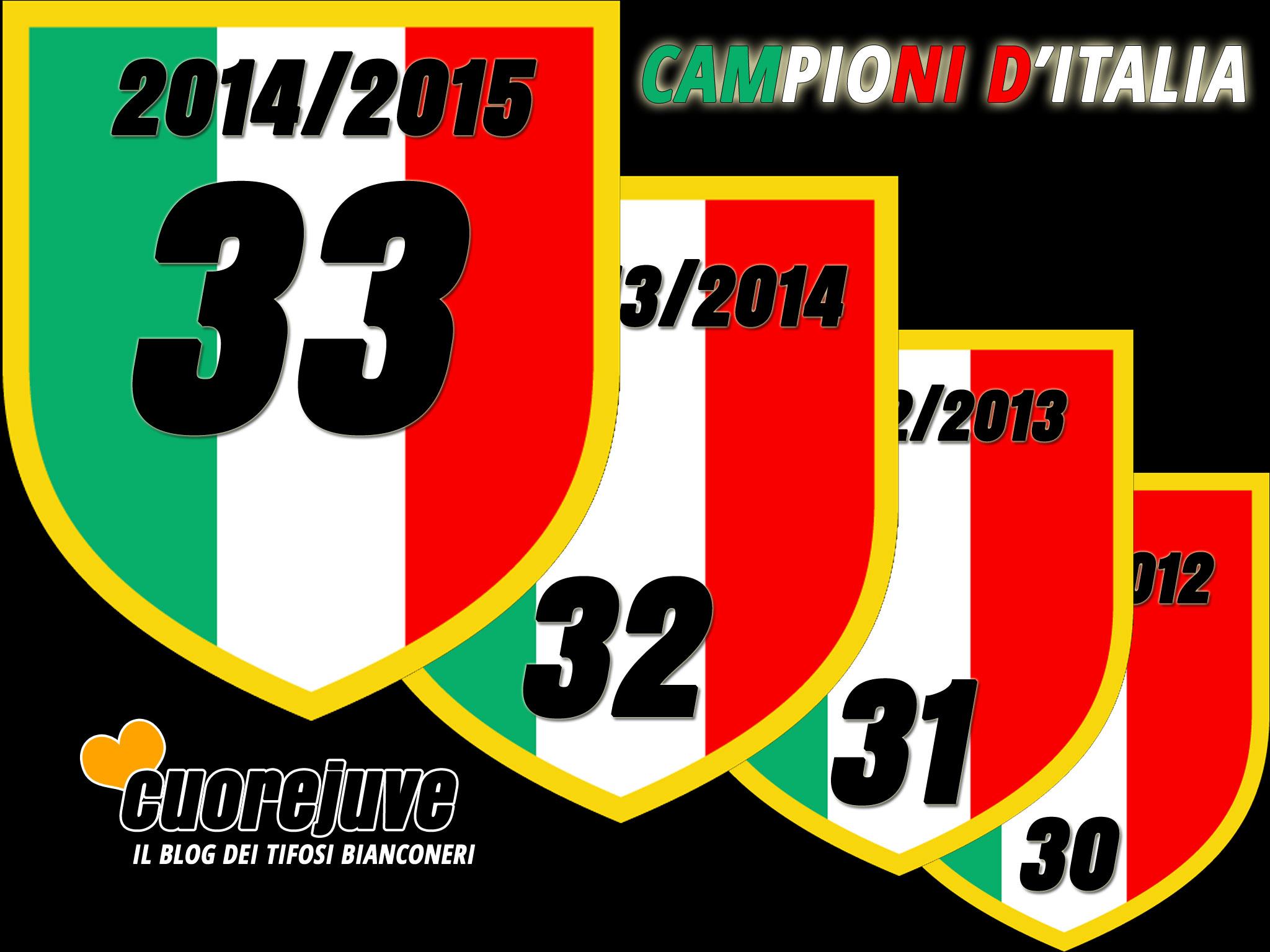 Campioni Italia
